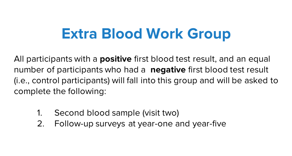 extra blood work group