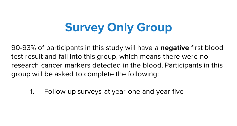 survey only group